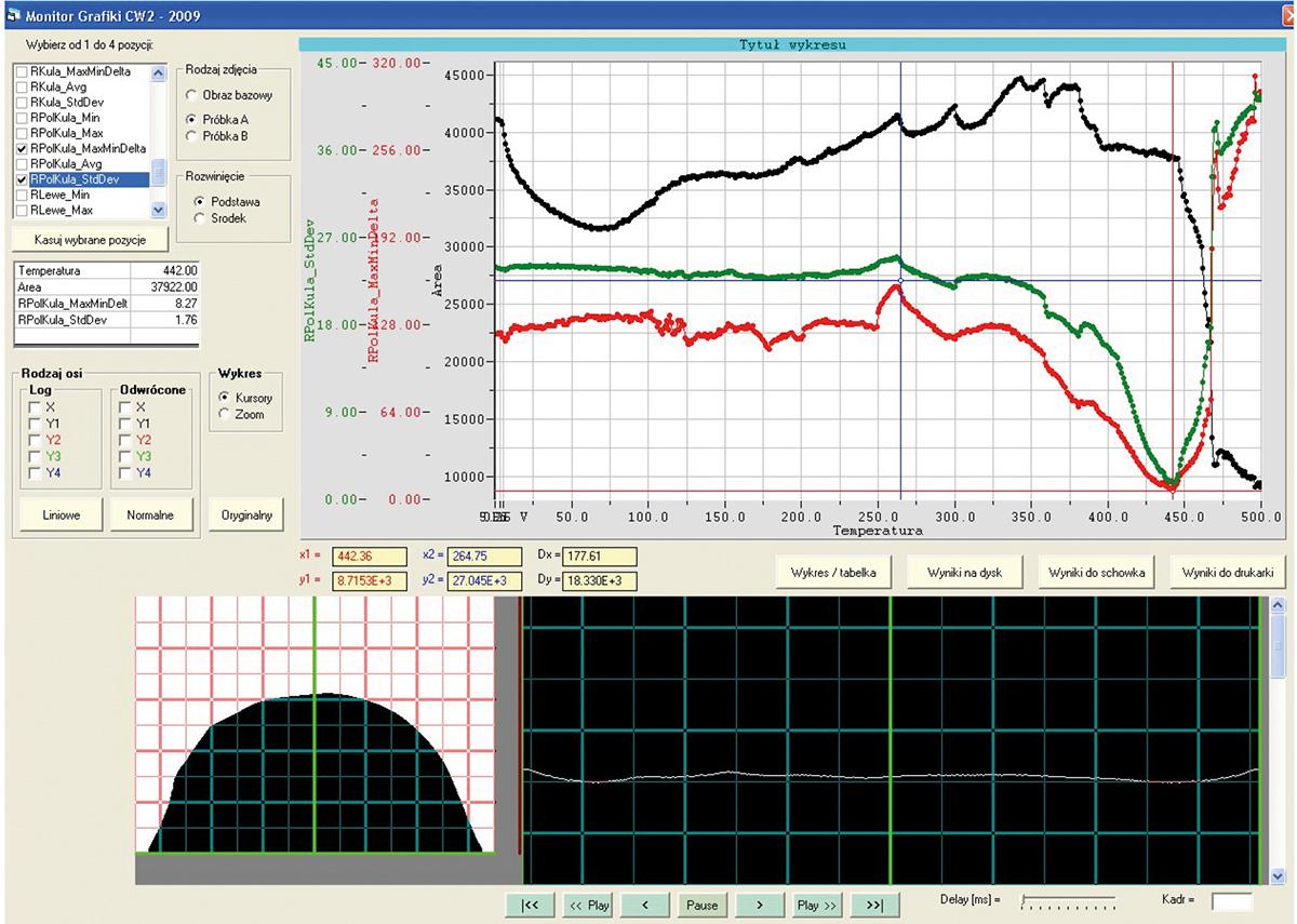 Przykładowe zastosowania analizy obrazów w urządzeniach ciepl