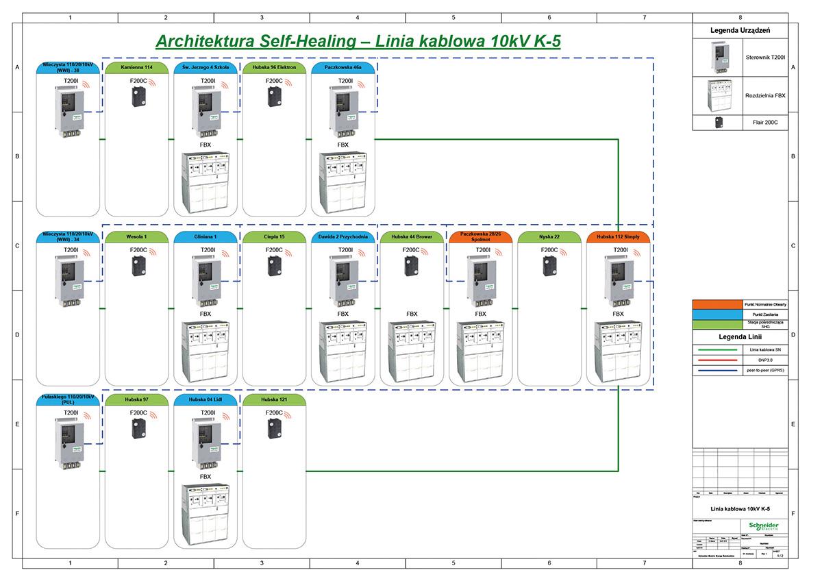 Visio-Architektura - SHG v1.vsd