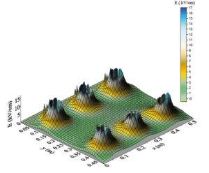 Rys. 4a. Rozkład pola elektrycznego w przedziale rozłącznika na poziomie 35mm