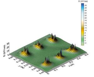 Rys. 4b. Rozkład pola elektrycznego w przedziale rozłącznika na poziomie 70mm