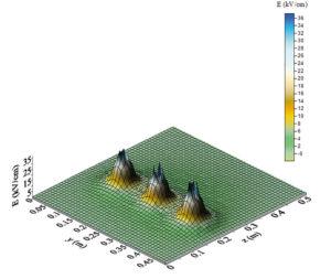 Rys. 5b. Rozkład pola elektrycznego w uziemniku na poziomie 280 mm