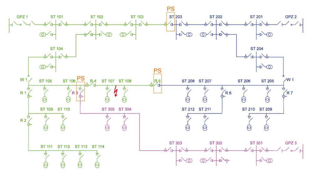 Rys. 13.Przykładowy układ sieci SN zawierający trzy łączniki ztelesterowaniem – reklozery - zwarcie – linia napowietrzna pomiędzy stacjami słupowymi ST 107 iST108. Źródło: opr. autora.