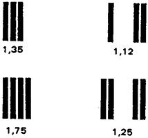 Rys. 3.2. Wpływ rodzaju układu paskowego toru na wartość współczynnika wypierania prądu