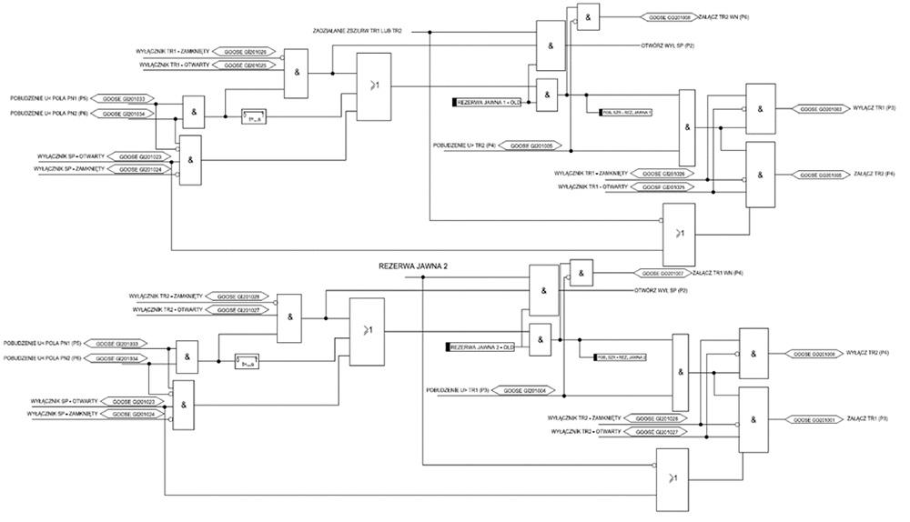 Rys. 12 Przykładowy fragment logiki działania automatyki SZR jawnej 1 i jawnej 2