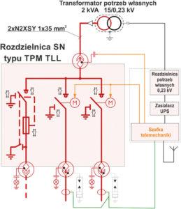 Rys. 2 Przykładowy schemat elektryczny złącza.